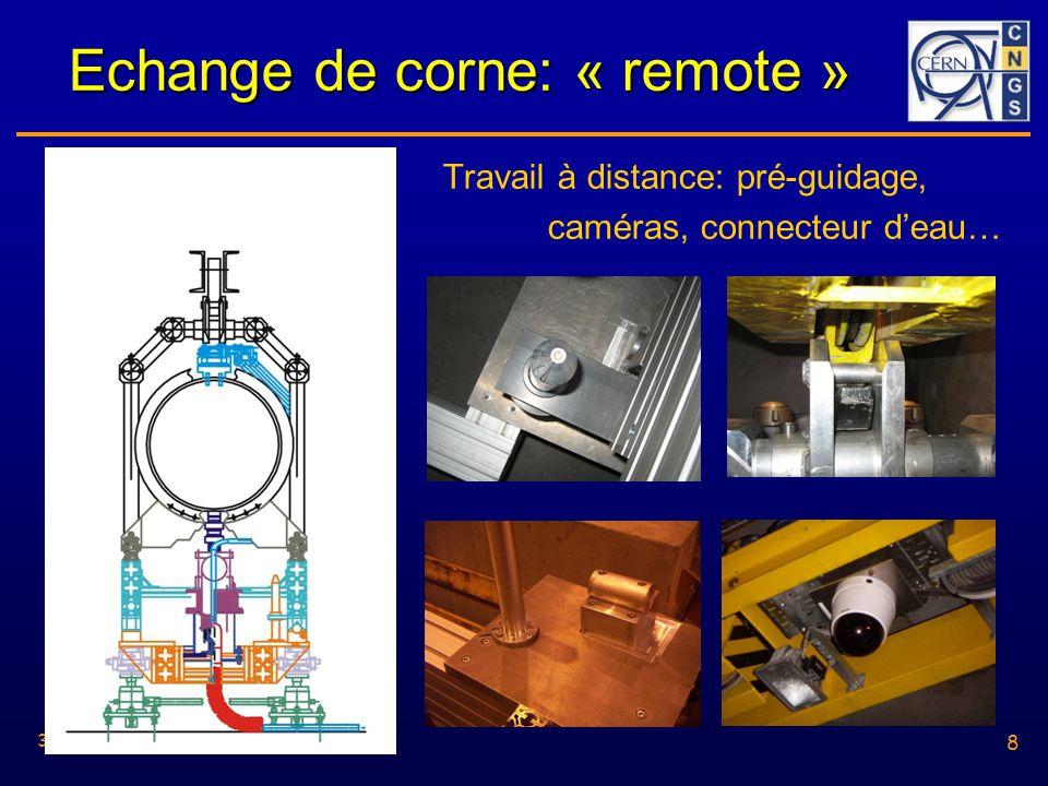 8 30/05/2006 8 Echange de corne: « remote » Travail à distance: pré-guidage, caméras, connecteur deau…