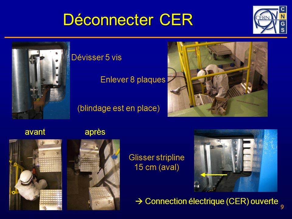 9 30/05/2006 9 Déconnecter CER Dévisser 5 vis Enlever 8 plaques Glisser stripline 15 cm (aval) avant après (blindage est en place) Connection électrique (CER) ouverte