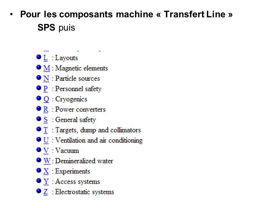 Pour les composants machine « Transfert Line » SPS puis
