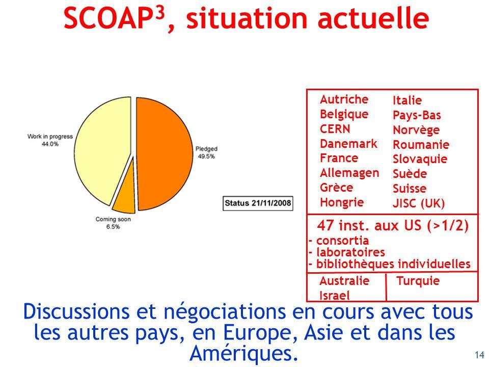 14 SCOAP 3, situation actuelle Discussions et négociations en cours avec tous les autres pays, en Europe, Asie et dans les Amériques.