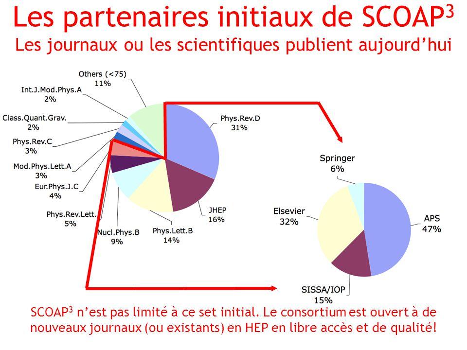 Les partenaires initiaux de SCOAP 3 Les journaux ou les scientifiques publient aujourdhui SCOAP 3 nest pas limité à ce set initial.