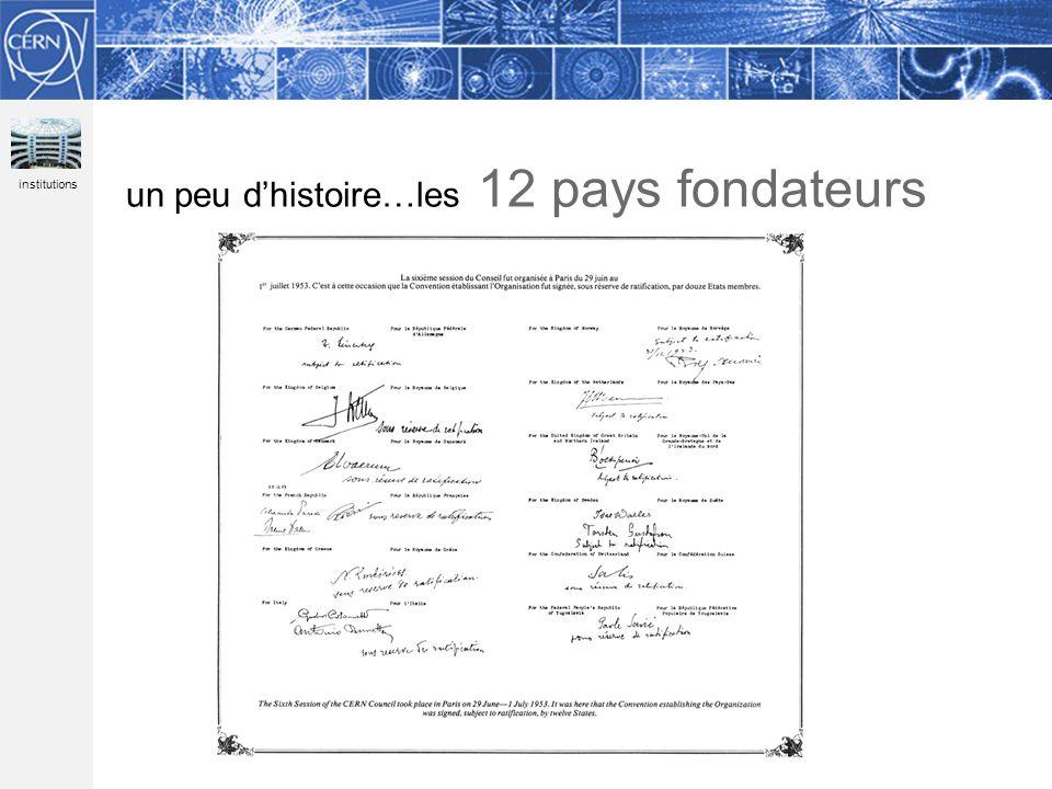 un peu dhistoire…les 12 pays fondateurs institutions