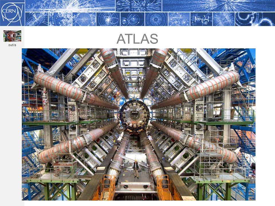 ATLAS outils