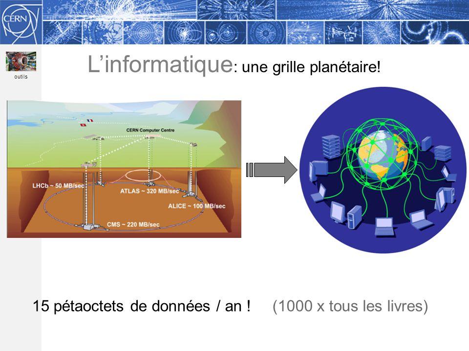 Linformatique : une grille planétaire! 15 pétaoctets de données / an ! (1000 x tous les livres)