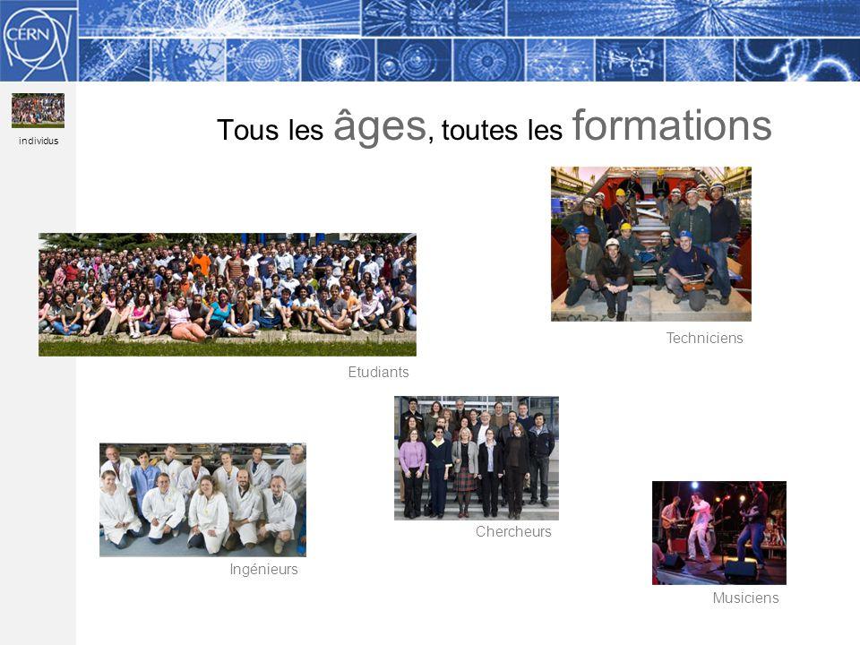 Methodology Tous les âges, toutes les formations individus Etudiants Techniciens Ingénieurs Chercheurs Musiciens