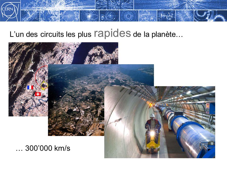 Methodology Lun des circuits les plus rapides de la planète… … 300000 km/s