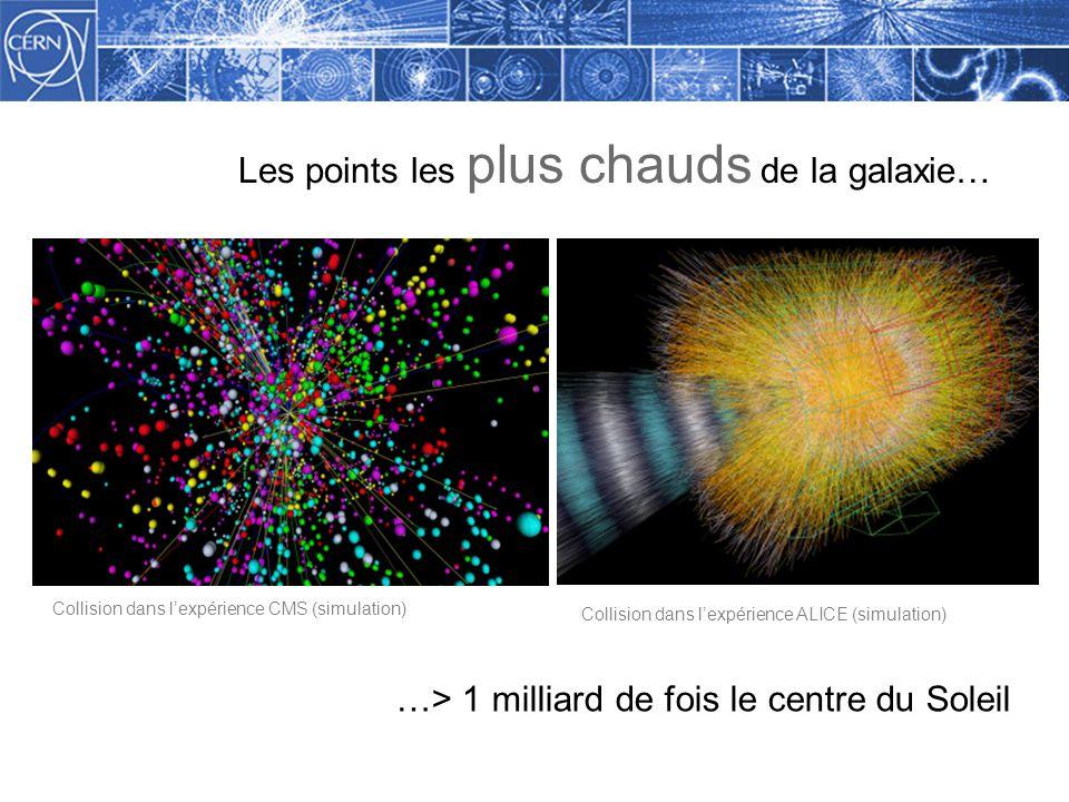 Methodology Les points les plus chauds de la galaxie… Collision dans lexpérience CMS (simulation) Collision dans lexpérience ALICE (simulation) …> 1 milliard de fois le centre du Soleil