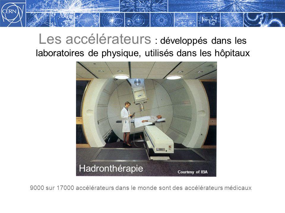 Les accélérateurs : développés dans les laboratoires de physique, utilisés dans les hôpitaux Courtesy of IBA Hadronthérapie 9000 sur 17000 accélérateurs dans le monde sont des accélérateurs médicaux