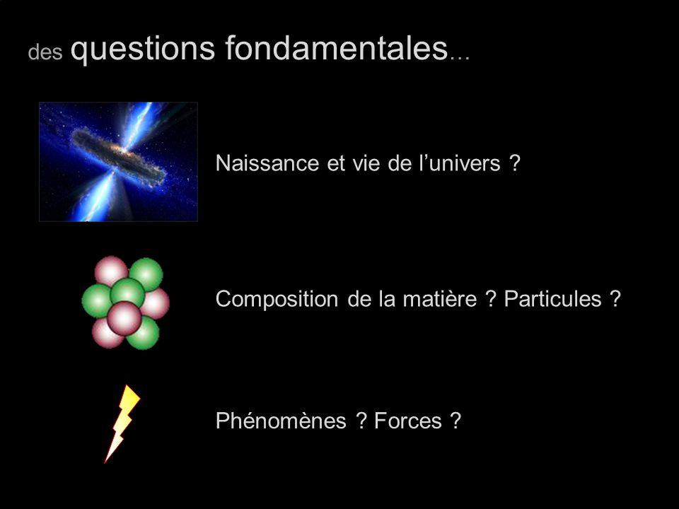 des questions fondamentales … à travers les âges Lunivers est composé de 96% de matière inconnue …