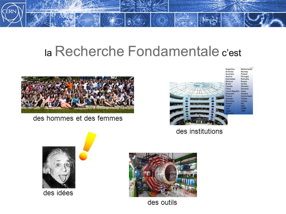 la Recherche Fondamentale cest des hommes et des femmes des idées des institutions des outils