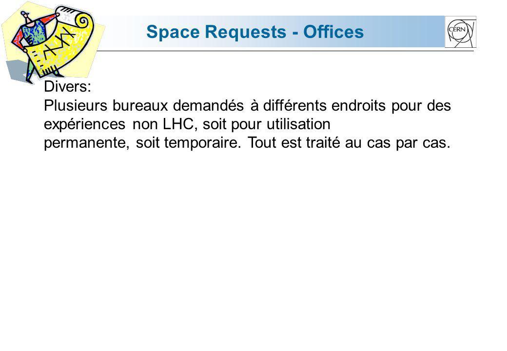 Space Requests - Offices Divers: Plusieurs bureaux demandés à différents endroits pour des expériences non LHC, soit pour utilisation permanente, soit temporaire.