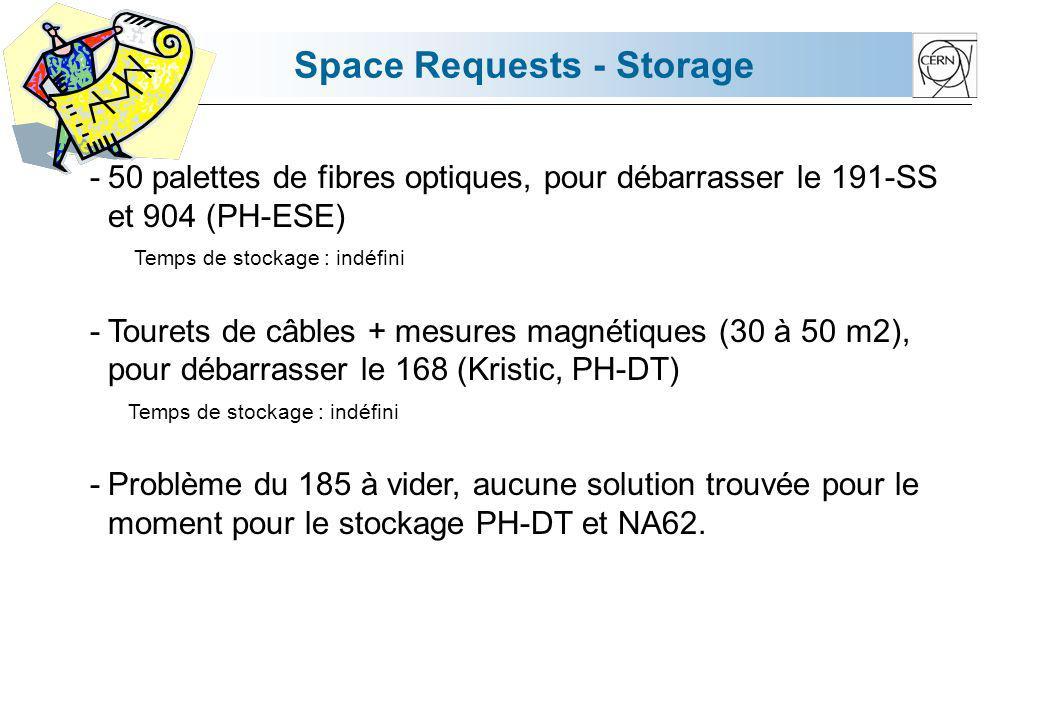 Space Requests - Storage -50 palettes de fibres optiques, pour débarrasser le 191-SS et 904 (PH-ESE) Temps de stockage : indéfini -Tourets de câbles + mesures magnétiques (30 à 50 m2), pour débarrasser le 168 (Kristic, PH-DT) Temps de stockage : indéfini -Problème du 185 à vider, aucune solution trouvée pour le moment pour le stockage PH-DT et NA62.