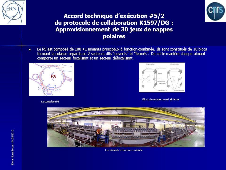 Dominique Bodart, 04/06/2010 TE-MSC-MNC, CERN, 1211 Geneva 23 july 2009 Les aimants principaux PS: Chaque aimant comporte 4 circuits indépendants: Chaque aimant comporte 4 circuits indépendants: –Les bobines principales produisent le champ dipolaire et grâce a la forme des pôles les champs quadrupolaires alternés.