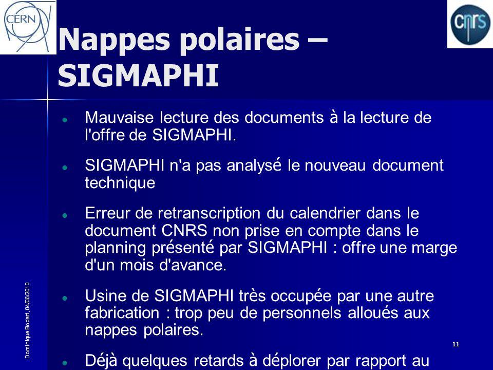 Dominique Bodart, 04/06/2010 11 Nappes polaires – SIGMAPHI Mauvaise lecture des documents à la lecture de l'offre de SIGMAPHI. SIGMAPHI n'a pas analys