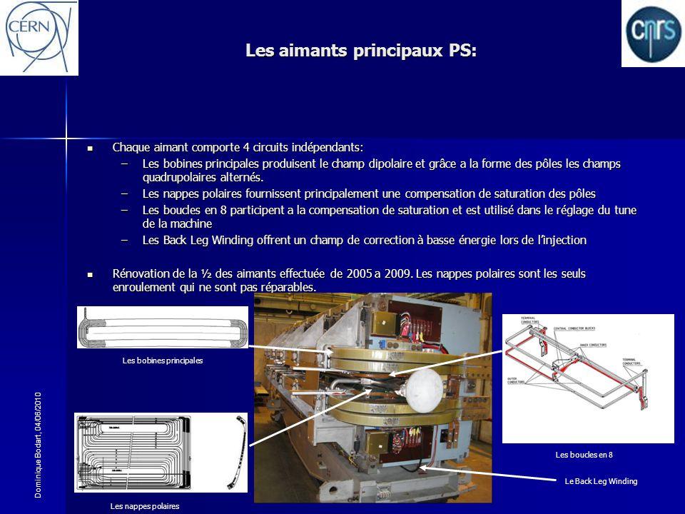Dominique Bodart, 04/06/2010 TE-MSC-MNC, CERN, 1211 Geneva 23 july 2009 Les aimants principaux PS: Chaque aimant comporte 4 circuits indépendants: Cha