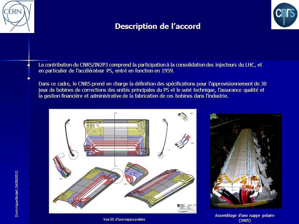 Dominique Bodart, 04/06/2010 Le paiement est prévu à réception des nappes Le paiement est prévu à réception des nappes Le plan de dépenses respecte le plan de relance pour lannée 2010 mais risque un déséquilibre financier du projet en cas de retard .