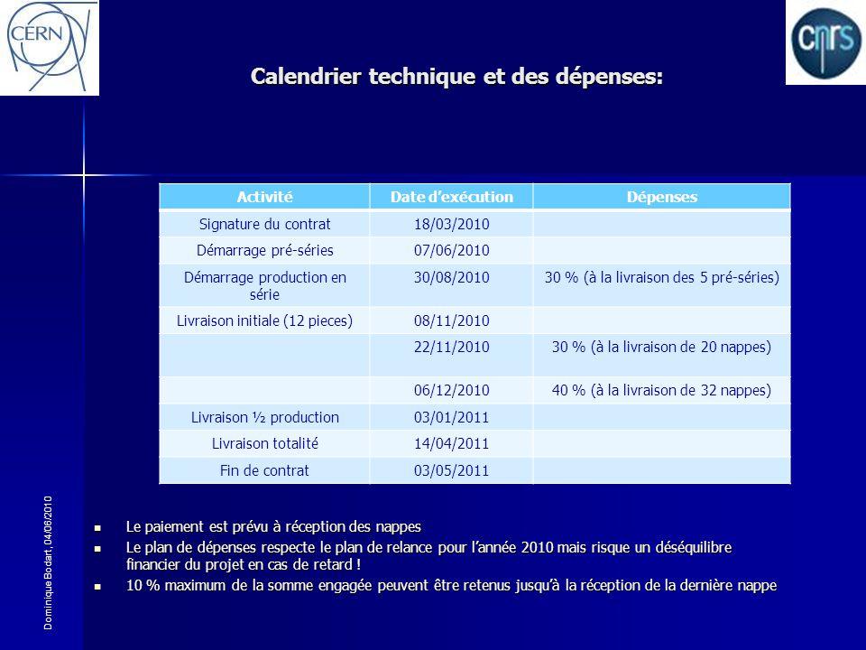 Dominique Bodart, 04/06/2010 Le paiement est prévu à réception des nappes Le paiement est prévu à réception des nappes Le plan de dépenses respecte le