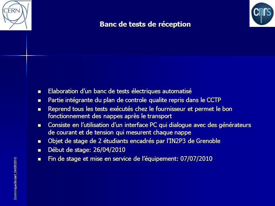 Dominique Bodart, 04/06/2010 Banc de tests de réception Elaboration dun banc de tests électriques automatisé Elaboration dun banc de tests électriques