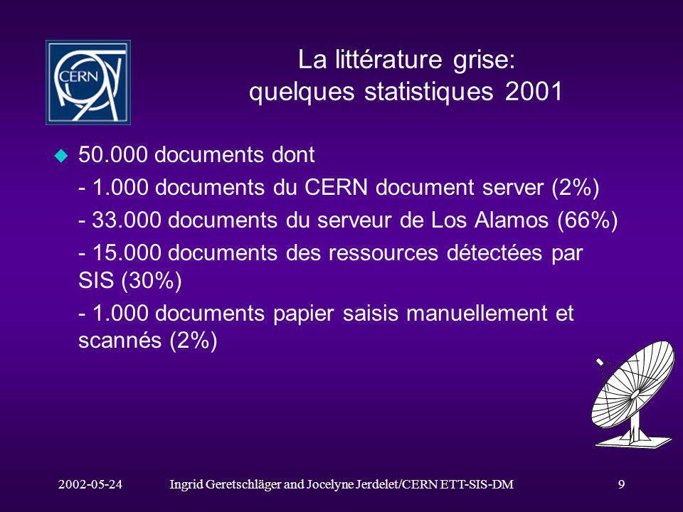 2002-05-24Ingrid Geretschläger and Jocelyne Jerdelet/CERN ETT-SIS-DM10 La littérature grise: informations complémentaires u http://weblib.cern.ch/Home/Library_Catalogue/Article s_and_Preprints http://weblib.cern.ch/Home/Library_Catalogue/Article s_and_Preprints http://weblib.cern.ch/Home/Library_Catalogue/Article s_and_Preprints u Le traitement informatisé de ressources électroniques au CERN.