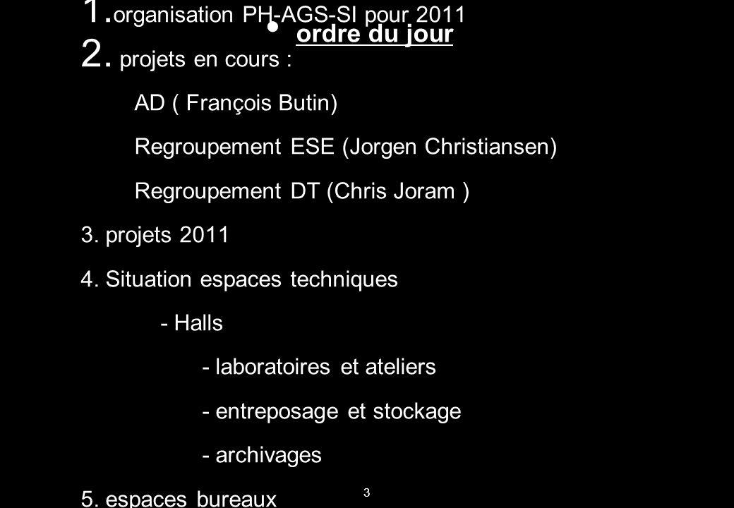 3 ordre du jour 1. organisation PH-AGS-SI pour 2011 2. projets en cours : AD ( François Butin) Regroupement ESE (Jorgen Christiansen) Regroupement DT