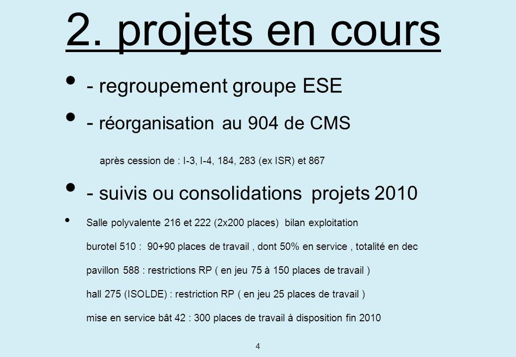 4 2. projets en cours - regroupement groupe ESE - réorganisation au 904 de CMS après cession de : I-3, I-4, 184, 283 (ex ISR) et 867 - suivis ou conso