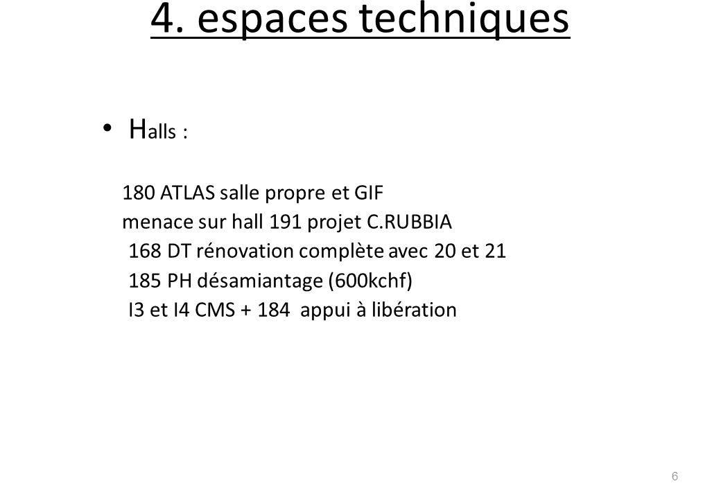 4. espaces techniques H alls : 180 ATLAS salle propre et GIF menace sur hall 191 projet C.RUBBIA 168 DT rénovation complète avec 20 et 21 185 PH désam