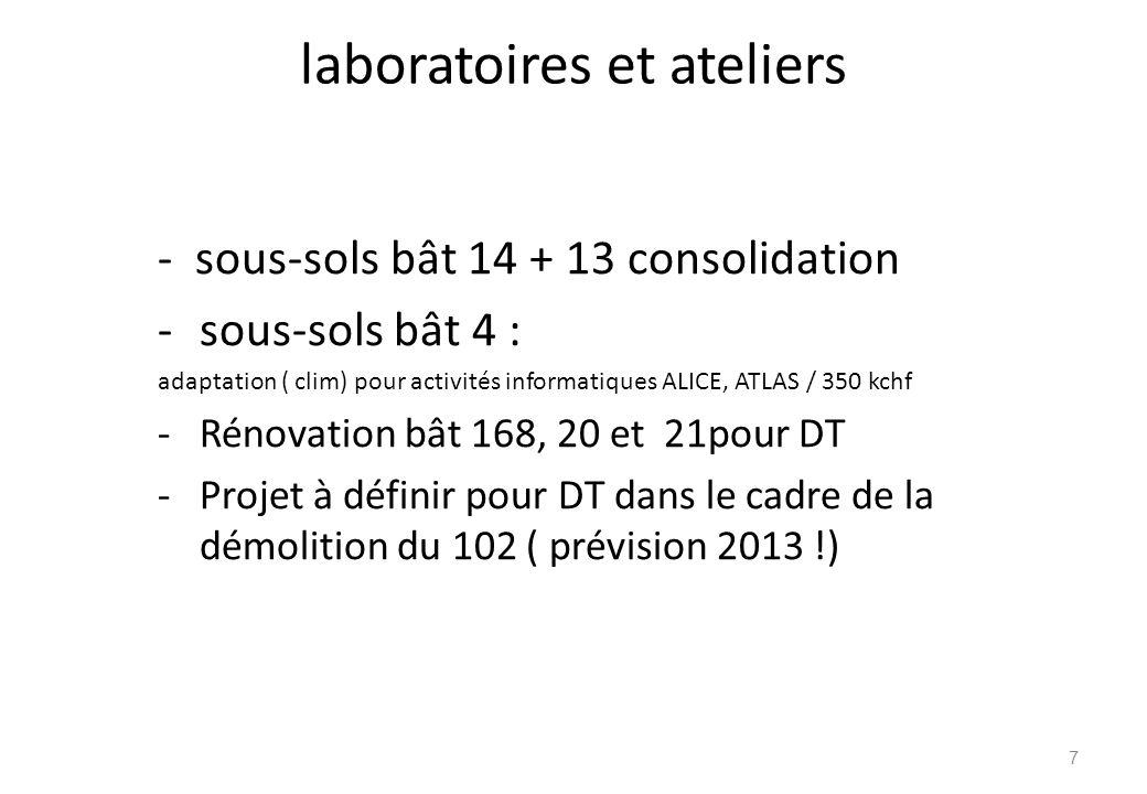 laboratoires et ateliers - sous-sols bât 14 + 13 consolidation -sous-sols bât 4 : adaptation ( clim) pour activités informatiques ALICE, ATLAS / 350 k
