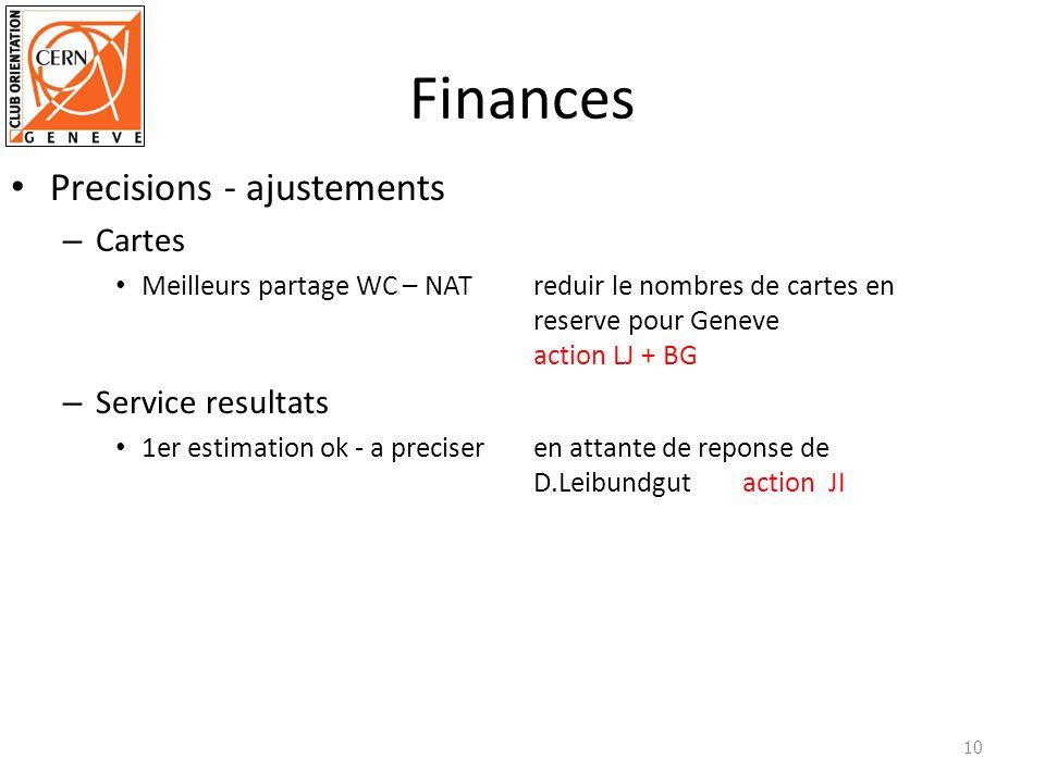Finances Precisions - ajustements – Cartes Meilleurs partage WC – NAT reduir le nombres de cartes en reserve pour Geneve action LJ + BG – Service resultats 1er estimation ok - a preciseren attante de reponse de D.Leibundgut action JI 10