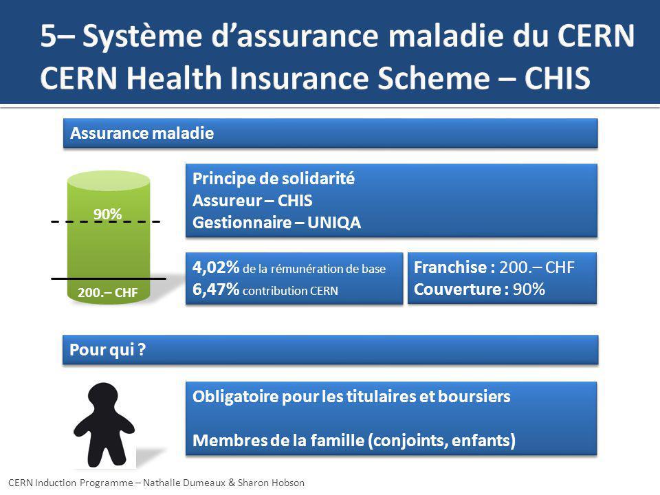 Assurance maladie 90% 200.– CHF 4,02% de la rémunération de base 6,47% contribution CERN 4,02% de la rémunération de base 6,47% contribution CERN Pour