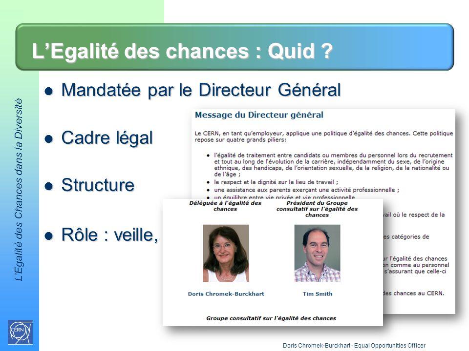 LEgalité des Chances dans la Diversité LEgalité des chances : Quid ? Mandatée par le Directeur Général Mandatée par le Directeur Général Cadre légal C
