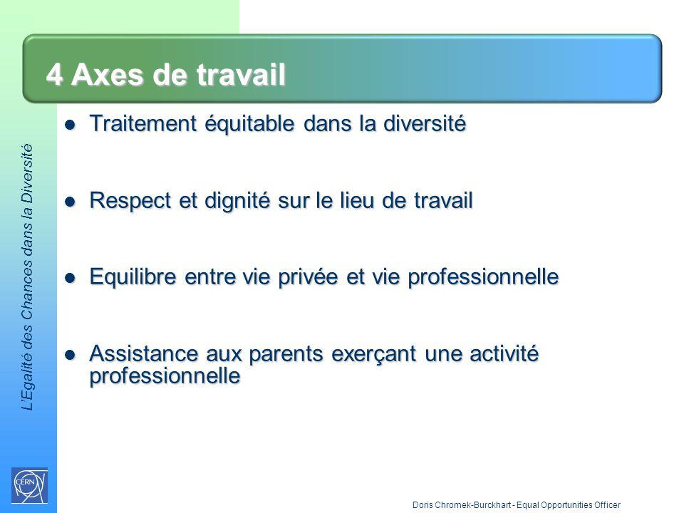 LEgalité des Chances dans la Diversité 4 Axes de travail Traitement équitable dans la diversité Traitement équitable dans la diversité Respect et dign