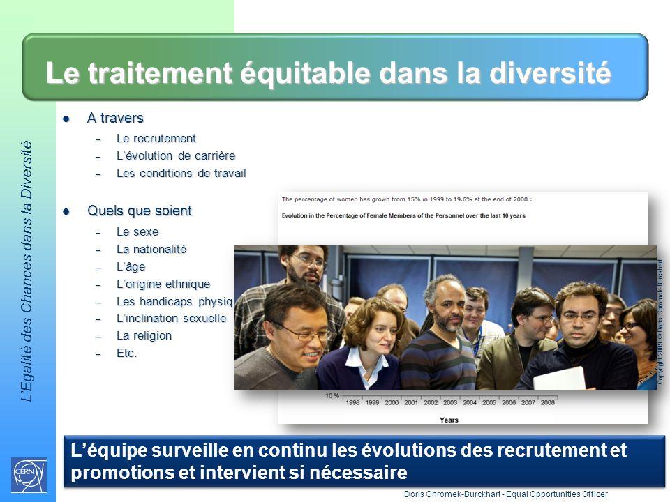 LEgalité des Chances dans la Diversité Le traitement équitable dans la diversité A travers A travers – Le recrutement – Lévolution de carrière – Les c