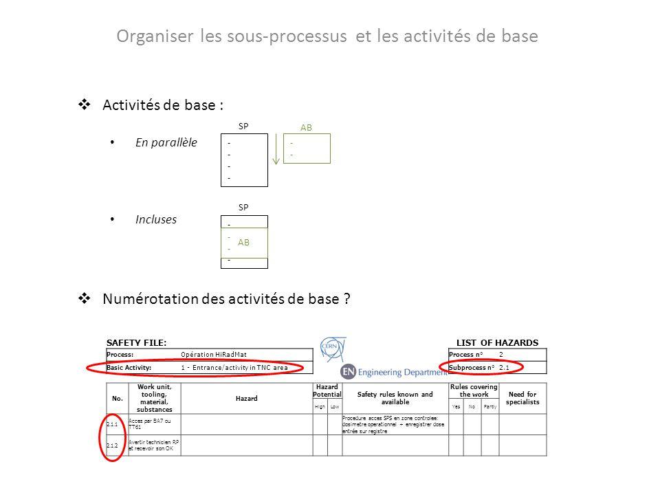 Organiser les sous-processus et les activités de base Activités de base : En parallèle Incluses Numérotation des activités de base ? SAFETY FILE:LIST