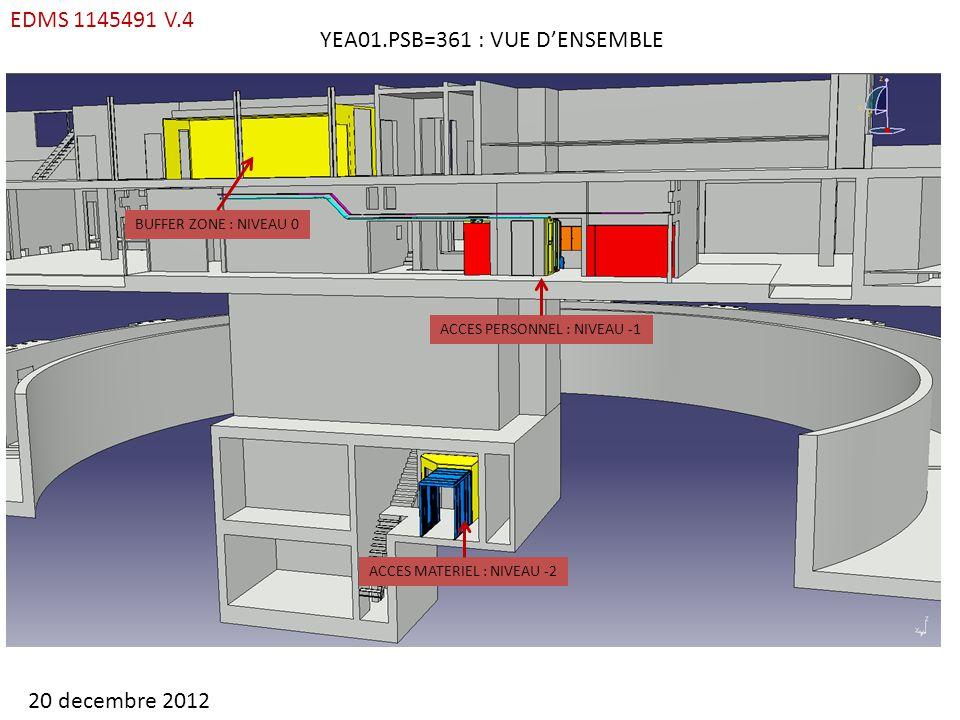 YEA01.PSB=361 : VUE DENSEMBLE BUFFER ZONE : NIVEAU 0 ACCES PERSONNEL : NIVEAU -1 ACCES MATERIEL : NIVEAU -2 20 decembre 2012 EDMS 1145491 V.4