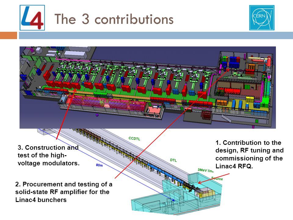 The 3 contributions 1. Contribution to the design, RF tuning and commissioning of the Linac4 RFQ.