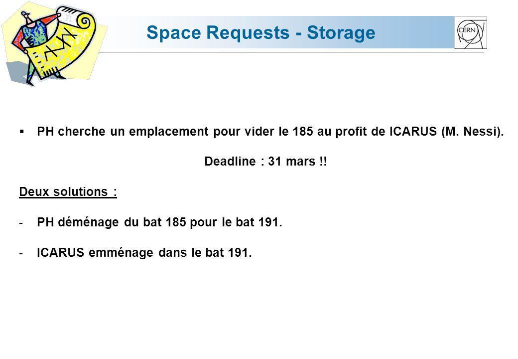 Space Requests - Storage PH cherche un emplacement pour vider le 185 au profit de ICARUS (M. Nessi). Deadline : 31 mars !! Deux solutions : -PH déména