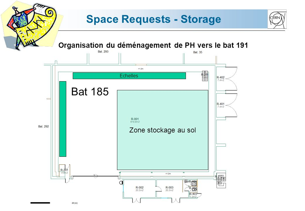 Space Requests - Storage Organisation du déménagement de PH vers le bat 191 Bat 185 Echelles Zone stockage au sol