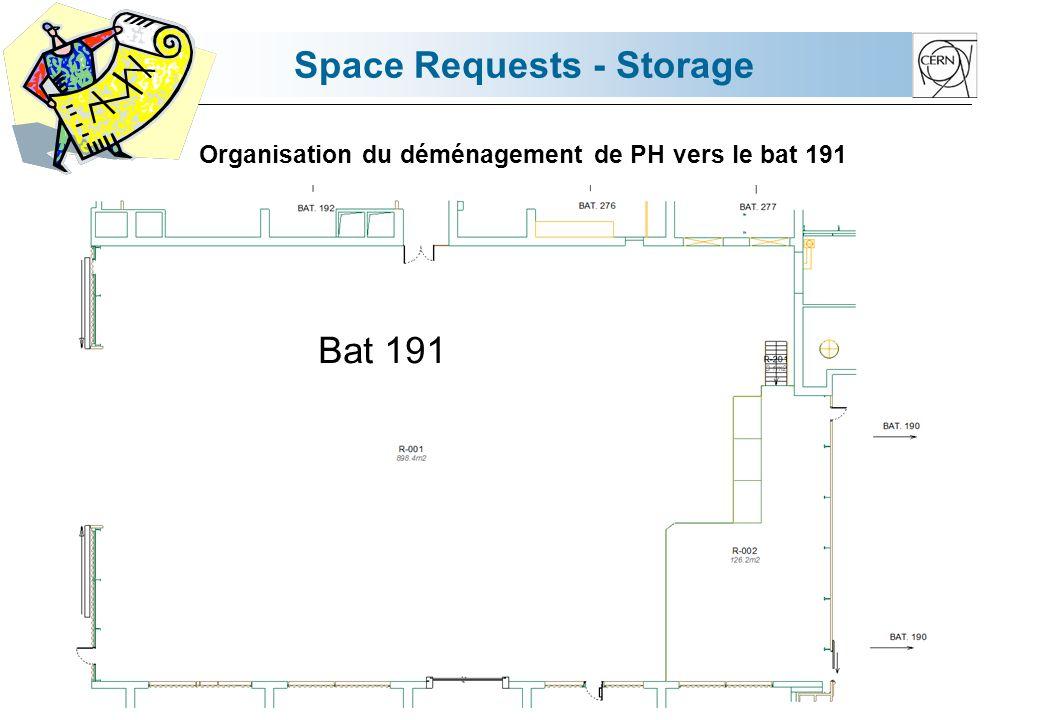 Space Requests - Storage Organisation du déménagement de PH vers le bat 191 Bat 191