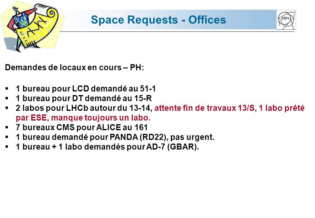 Space Requests - Offices Demandes de locaux en cours – PH: 1 bureau pour LCD demandé au 51-1 1 bureau pour DT demandé au 15-R 2 labos pour LHCb autour du 13-14, attente fin de travaux 13/S, 1 labo prêté par ESE, manque toujours un labo.
