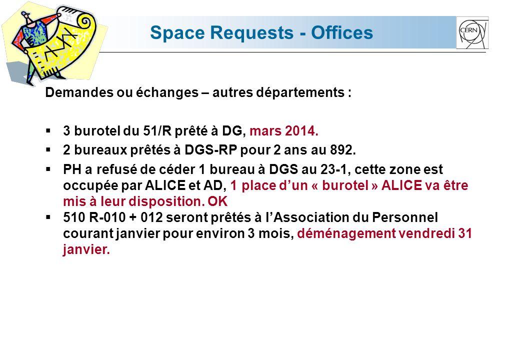 Space Requests - Offices Demandes ou échanges – autres départements : 3 burotel du 51/R prêté à DG, mars 2014. 2 bureaux prêtés à DGS-RP pour 2 ans au
