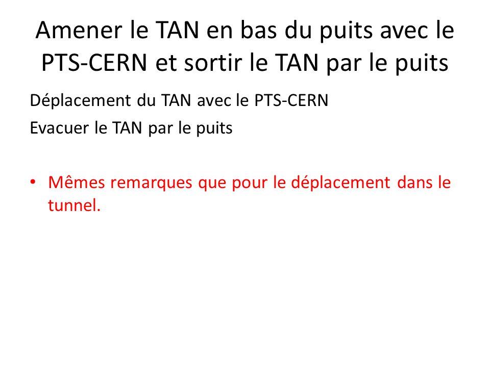 Amener le TAN en bas du puits avec le PTS-CERN et sortir le TAN par le puits Déplacement du TAN avec le PTS-CERN Evacuer le TAN par le puits Mêmes remarques que pour le déplacement dans le tunnel.