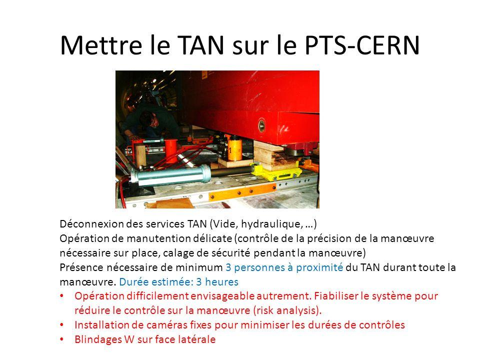 Mettre le TAN sur le PTS-CERN Déconnexion des services TAN (Vide, hydraulique, …) Opération de manutention délicate (contrôle de la précision de la manœuvre nécessaire sur place, calage de sécurité pendant la manœuvre) Présence nécessaire de minimum 3 personnes à proximité du TAN durant toute la manœuvre.