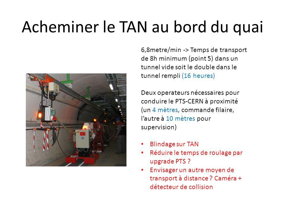 Acheminer le TAN au bord du quai 6,8metre/min -> Temps de transport de 8h minimum (point 5) dans un tunnel vide soit le double dans le tunnel rempli (16 heures) Deux operateurs nécessaires pour conduire le PTS-CERN à proximité (un 4 mètres, commande filaire, lautre à 10 mètres pour supervision) Blindage sur TAN Réduire le temps de roulage par upgrade PTS .