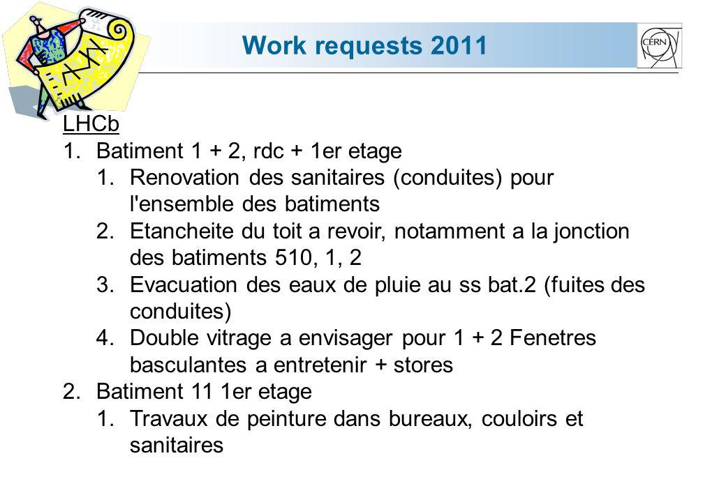 Work requests 2011 LHCb 1.Batiment 1 + 2, rdc + 1er etage 1.Renovation des sanitaires (conduites) pour l ensemble des batiments 2.Etancheite du toit a revoir, notamment a la jonction des batiments 510, 1, 2 3.Evacuation des eaux de pluie au ss bat.2 (fuites des conduites) 4.Double vitrage a envisager pour 1 + 2 Fenetres basculantes a entretenir + stores 2.Batiment 11 1er etage 1.Travaux de peinture dans bureaux, couloirs et sanitaires