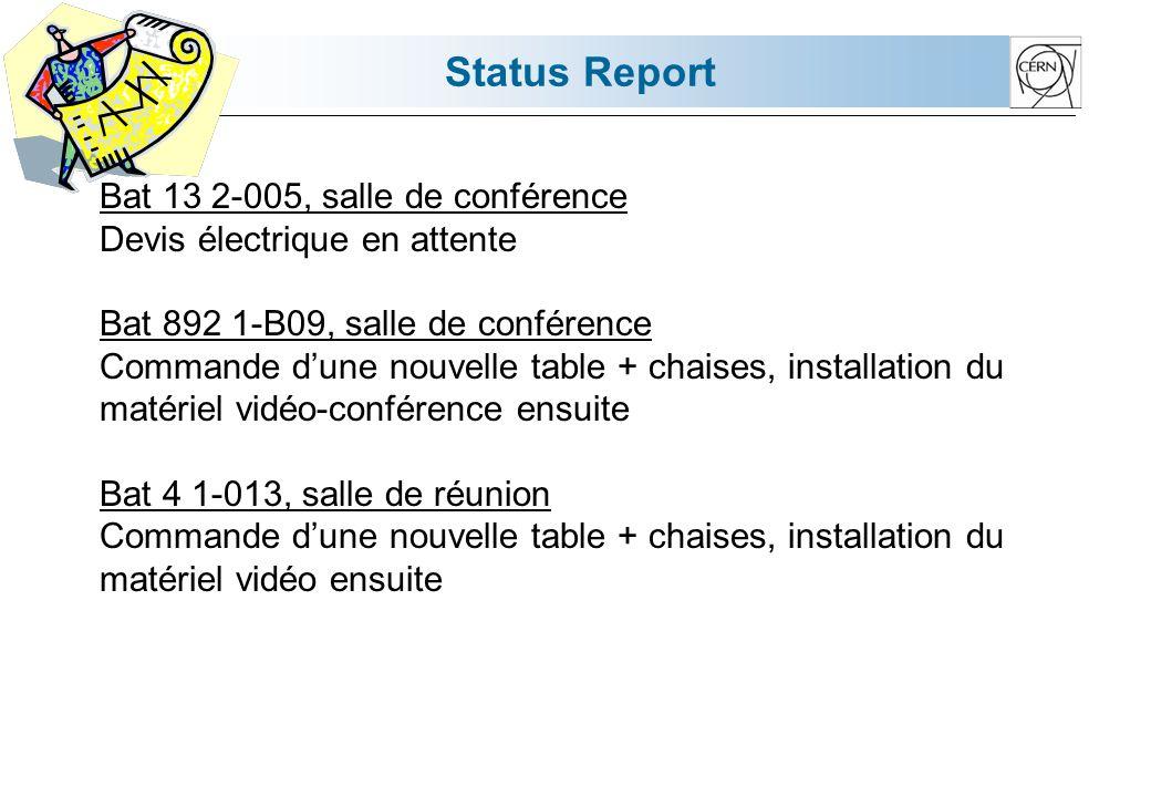 Status Report Bat 13 2-005, salle de conférence Devis électrique en attente Bat 892 1-B09, salle de conférence Commande dune nouvelle table + chaises, installation du matériel vidéo-conférence ensuite Bat 4 1-013, salle de réunion Commande dune nouvelle table + chaises, installation du matériel vidéo ensuite