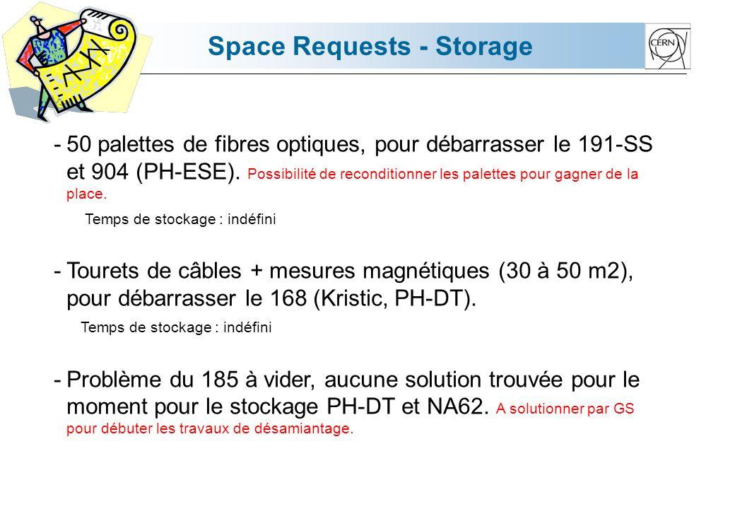 Space Requests - Storage -50 palettes de fibres optiques, pour débarrasser le 191-SS et 904 (PH-ESE).