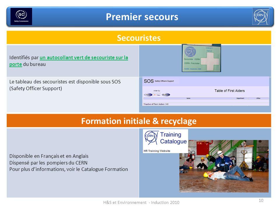Formation initiale & recyclage Disponible en Français et en Anglais Dispensé par les pompiers du CERN Pour plus dinformations, voir le Catalogue Forma