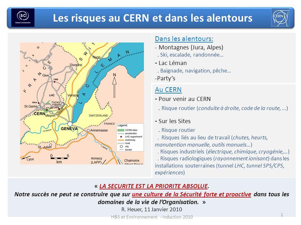 Dans les alentours: - Montagnes (Jura, Alpes). Ski, escalade, randonnée… - Lac Léman. Baignade, navigation, pêche… -Partys Au CERN - Pour venir au CER