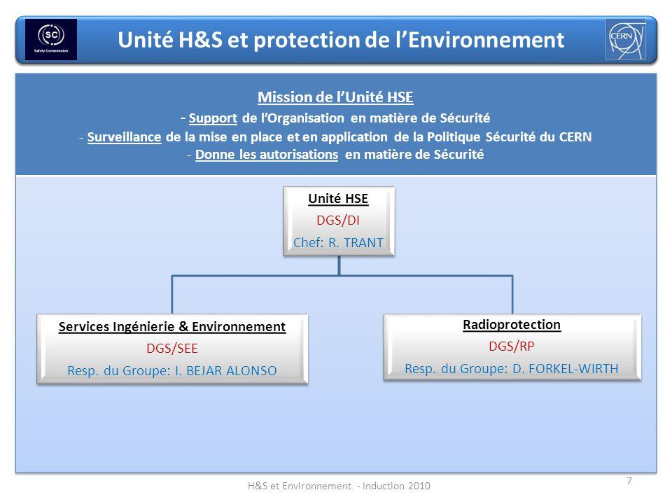 7 Unité H&S et protection de lEnvironnement Unité HSE DGS/DI Chef: R. TRANT Services Ingénierie & Environnement DGS/SEE Resp. du Groupe: I. BEJAR ALON