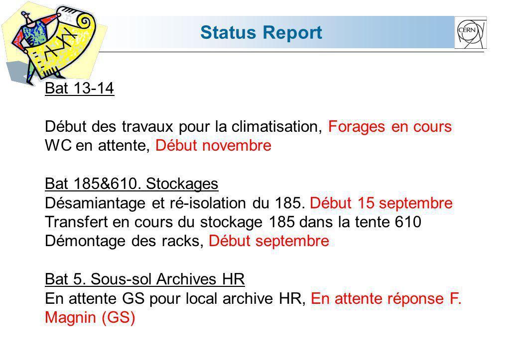 Status Report Bat 13-14 Début des travaux pour la climatisation, Forages en cours WC en attente, Début novembre Bat 185&610. Stockages Désamiantage et